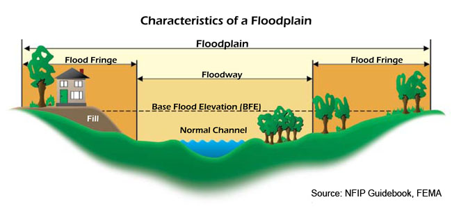 fema floodplain maps with Flood Faqs on 140227121 likewise Fema Finalizes Winslows Flood Plain Map in addition Elevation Certificates also Flood Faqs as well Flood Zones.